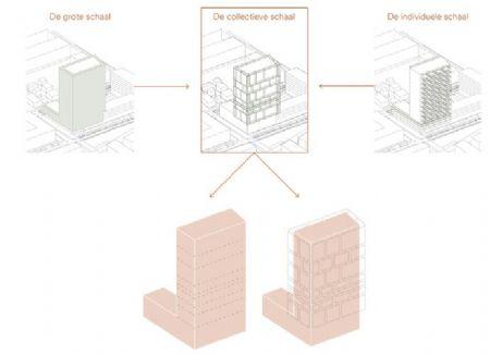 Residentiële Toren Antwerpen_7