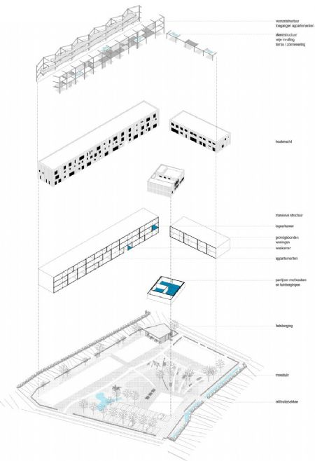 Cohousing Waasland_5