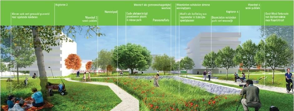 Projet résidentiel 'Groen Zuid' Hoboken_4